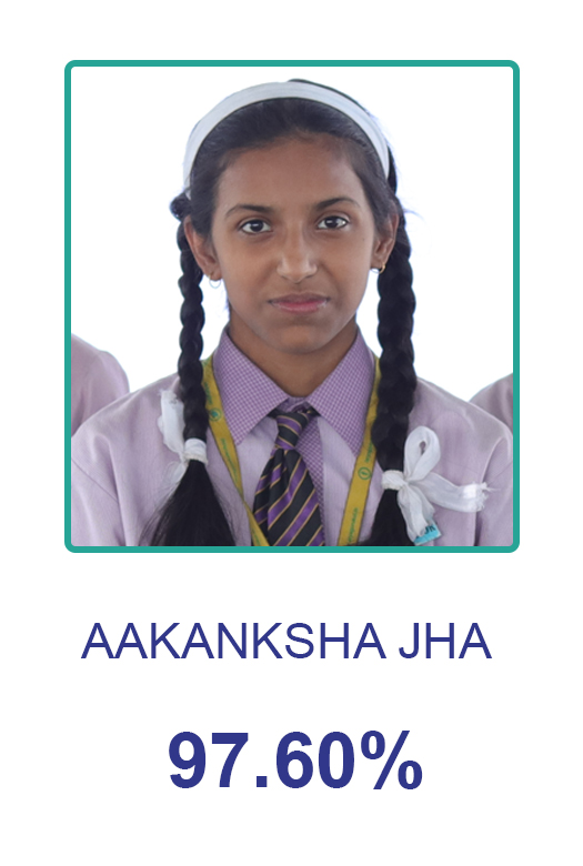 Arya Gurukul School Toppers